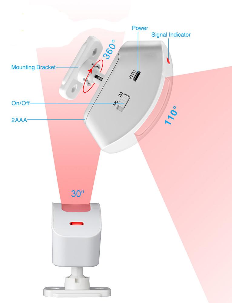 zavesni PIR senzor MT P817